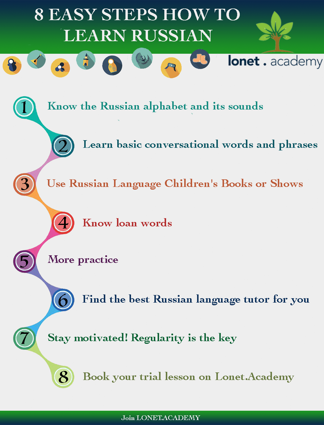 How to learn Russian language fast. 8 easy steps to take in order to learn Russian faster and easier with private  Russian tutors by Skype.