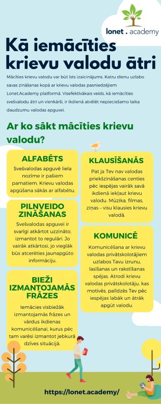 Kā vieglāk un ātrāk apgūt krievu valodu. Padomi ar ko sākt mācīties krievu valodu.