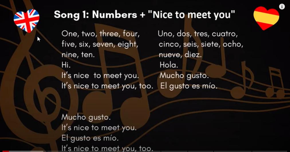 Mācīties spāņu valodu. Lonet.Academy